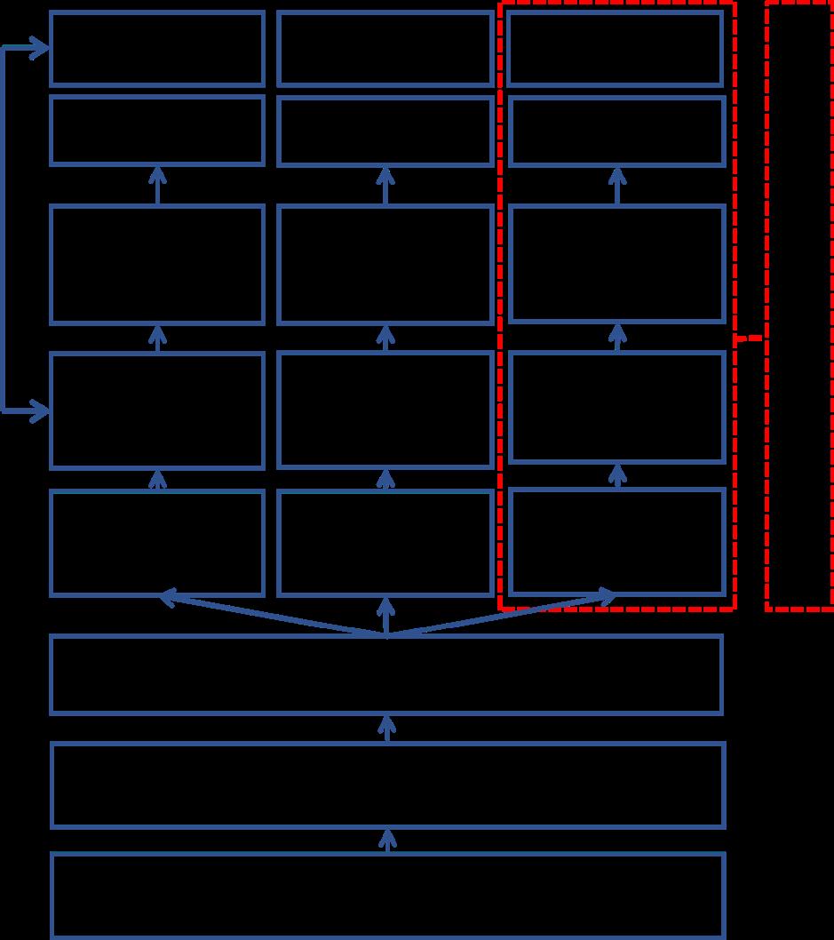 strategii de opțiuni binare prin știri strategii de indicatori profitabili
